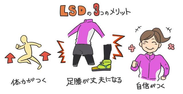 ランニングにおけるLSDの3つのメリット