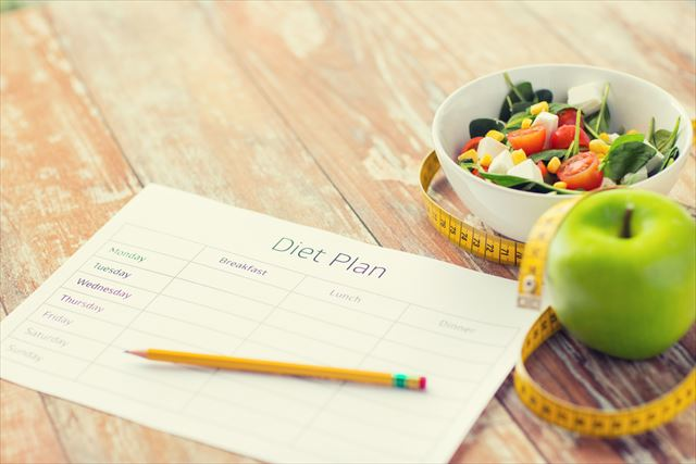ダイエットプランを書いた紙の画像